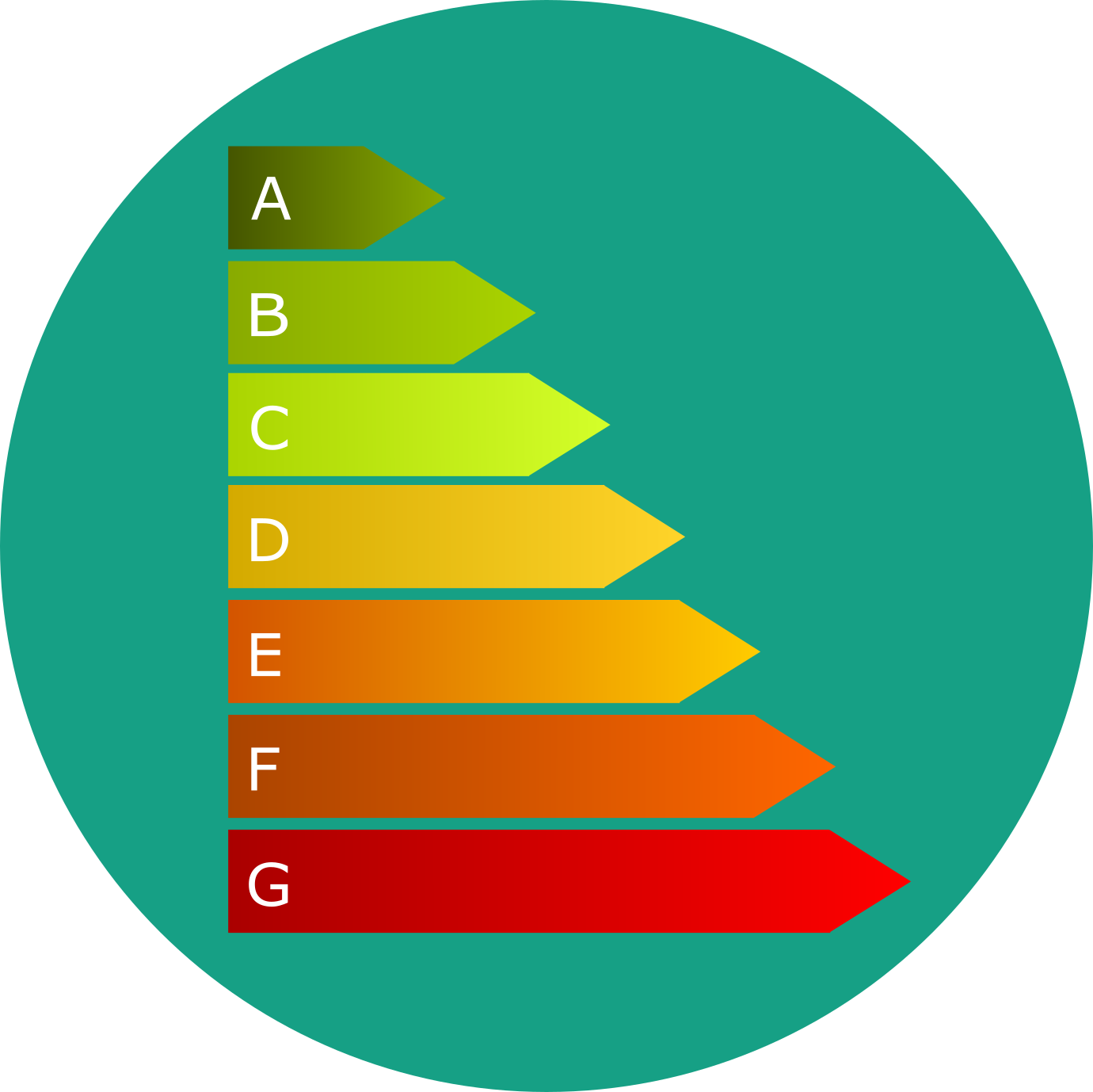 Certificação energética e Projeto térmico
